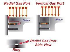 Compression Ratio Gas Porting